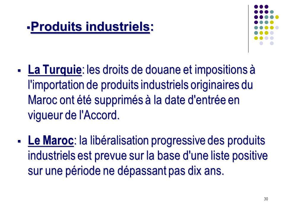 Produits industriels: