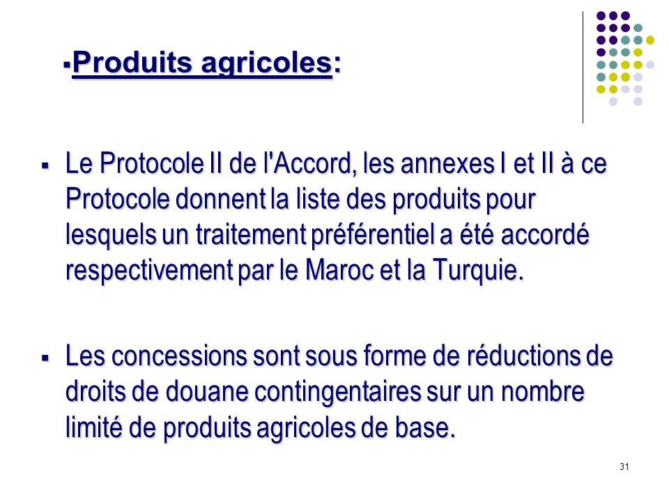 Produits agricoles: