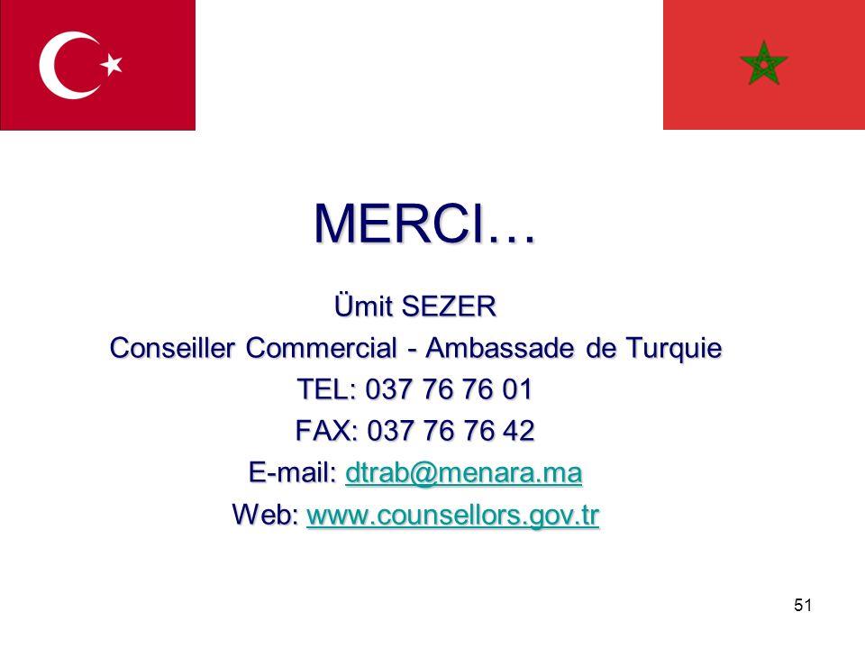 MERCI… Ümit SEZER Conseiller Commercial - Ambassade de Turquie