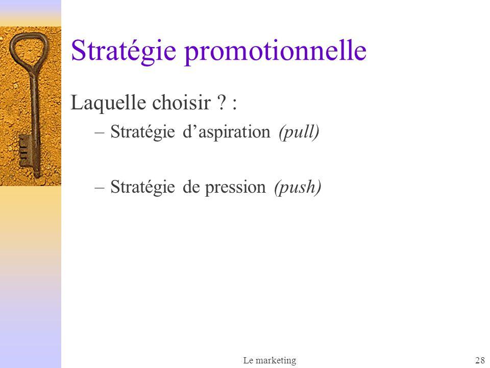 Stratégie promotionnelle