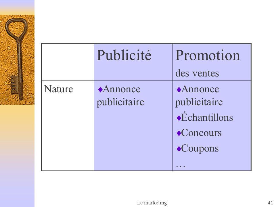 Publicité Promotion des ventes Nature Annonce publicitaire