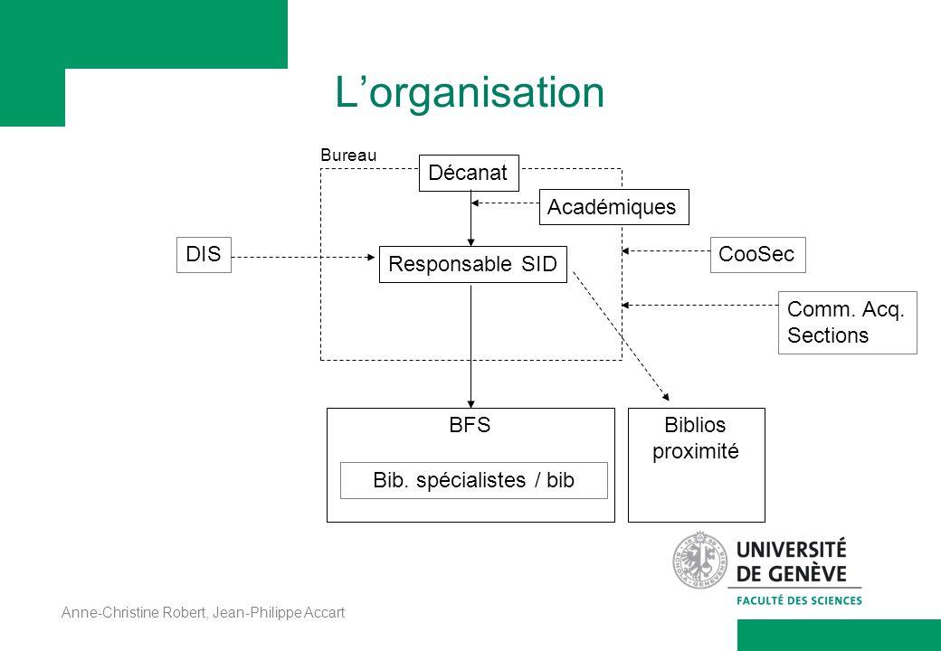 L'organisation Décanat Académiques DIS CooSec Responsable SID