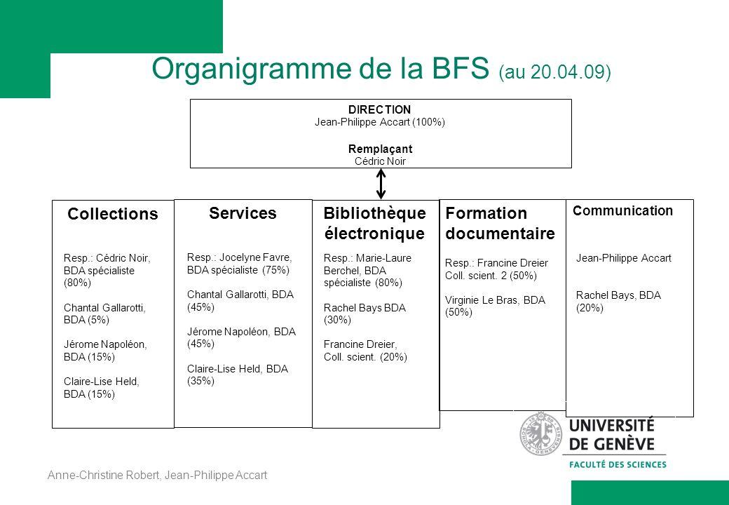 Organigramme de la BFS (au 20.04.09)