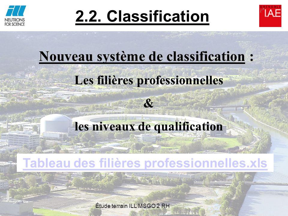 2.2. Classification Nouveau système de classification :