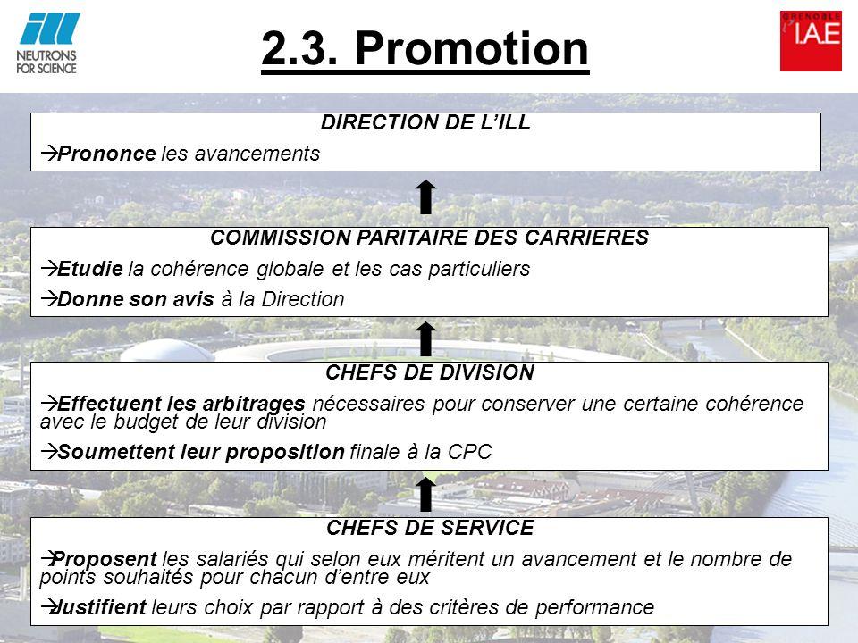 COMMISSION PARITAIRE DES CARRIERES