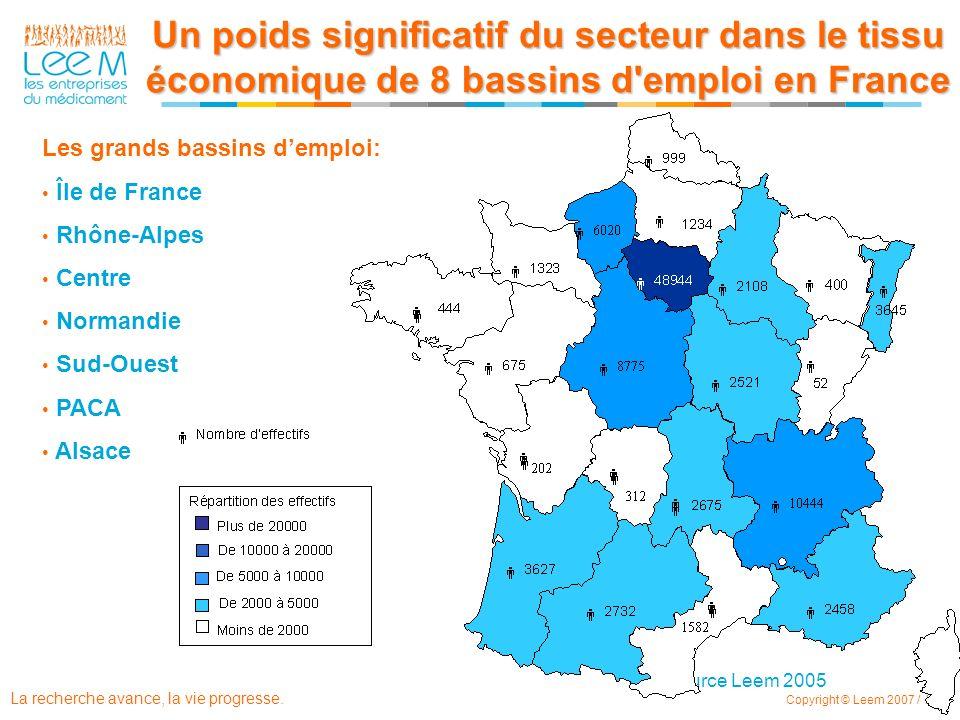 Un poids significatif du secteur dans le tissu économique de 8 bassins d emploi en France