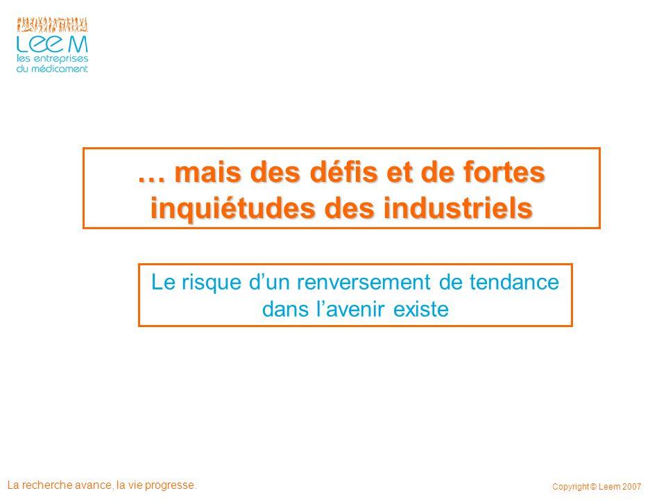 … mais des défis et de fortes inquiétudes des industriels
