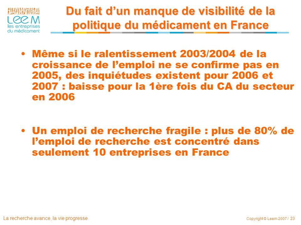 Du fait d'un manque de visibilité de la politique du médicament en France