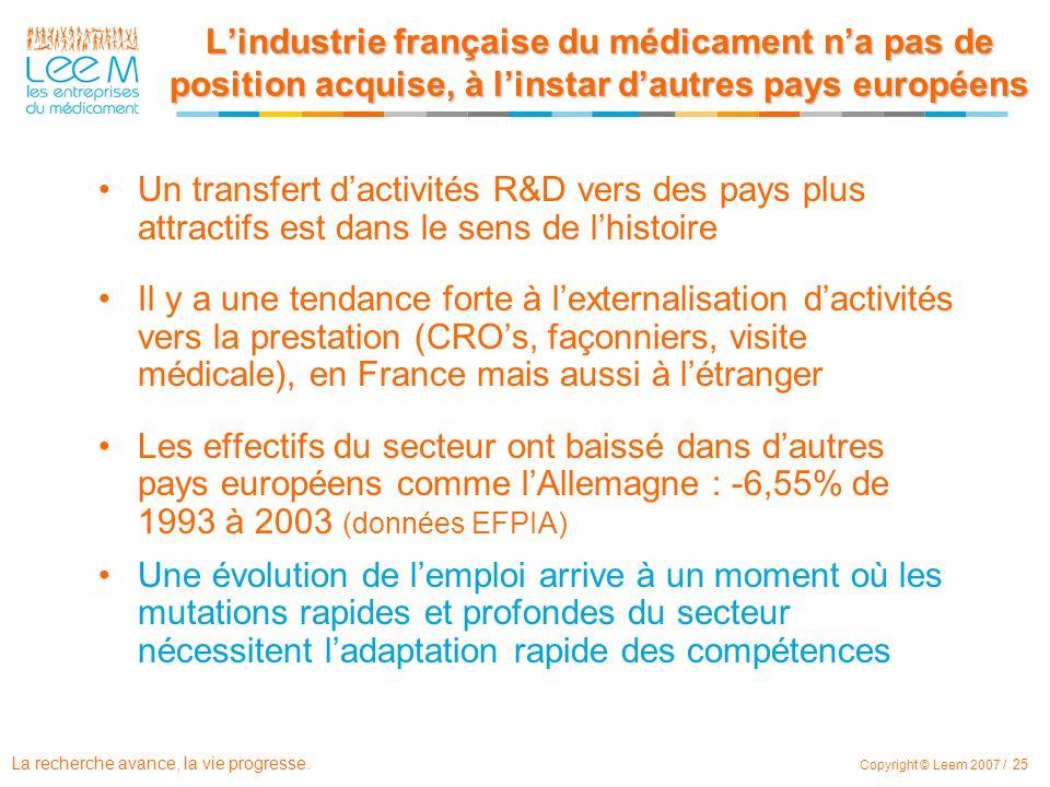 L'industrie française du médicament n'a pas de position acquise, à l'instar d'autres pays européens