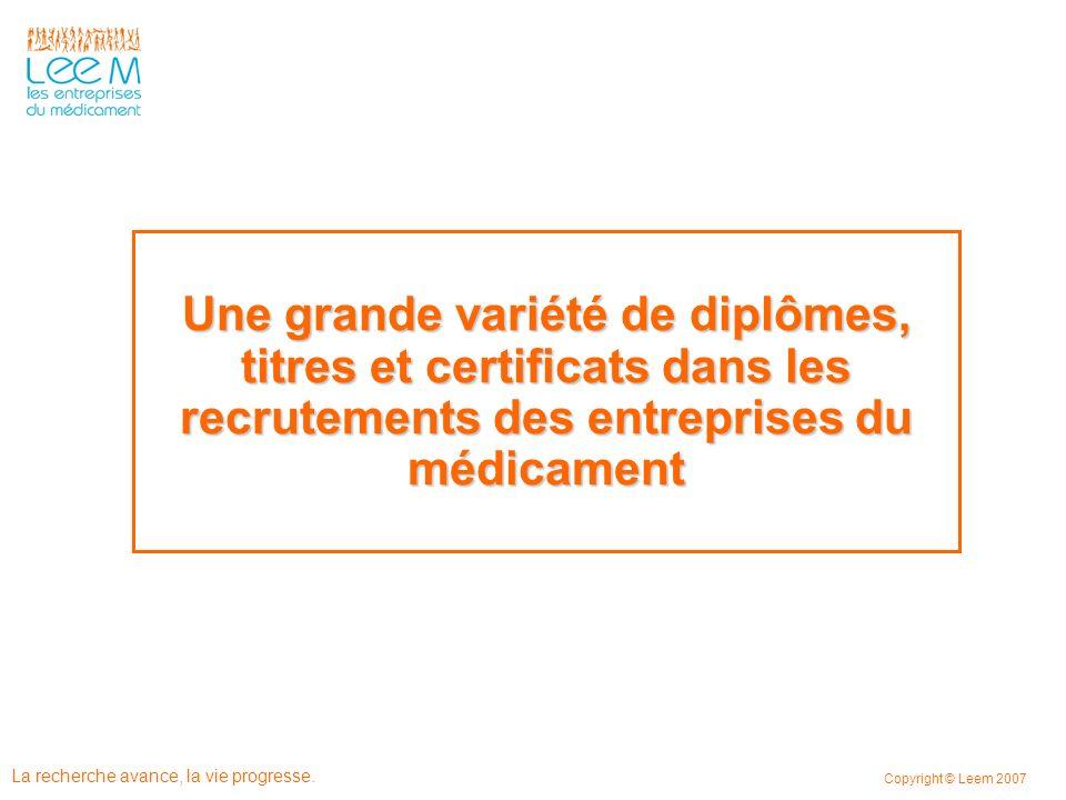 Une grande variété de diplômes, titres et certificats dans les recrutements des entreprises du médicament