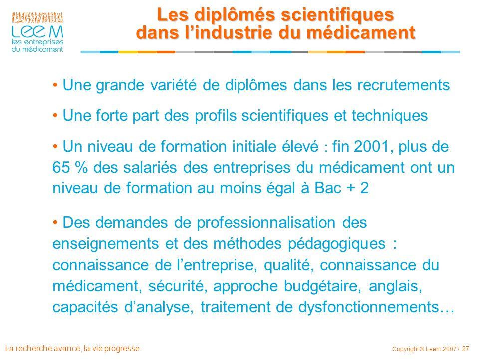 Les diplômés scientifiques dans l'industrie du médicament