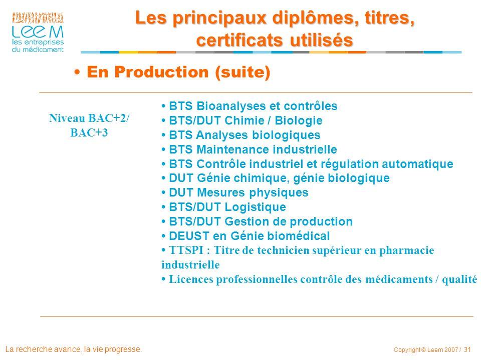 Les principaux diplômes, titres, certificats utilisés