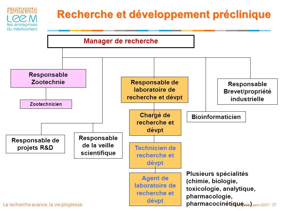 Recherche et développement préclinique