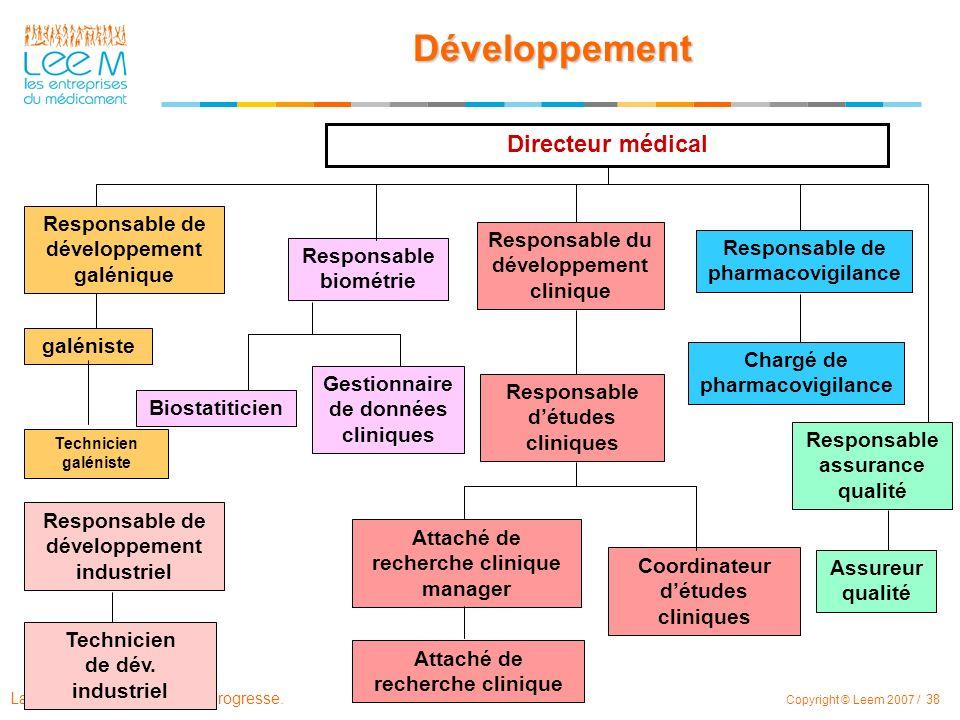Développement Directeur médical Responsable de développement galénique