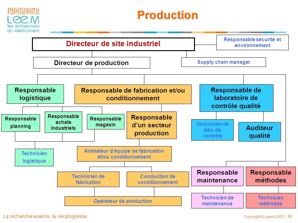 Production Directeur de site industriel Directeur de production
