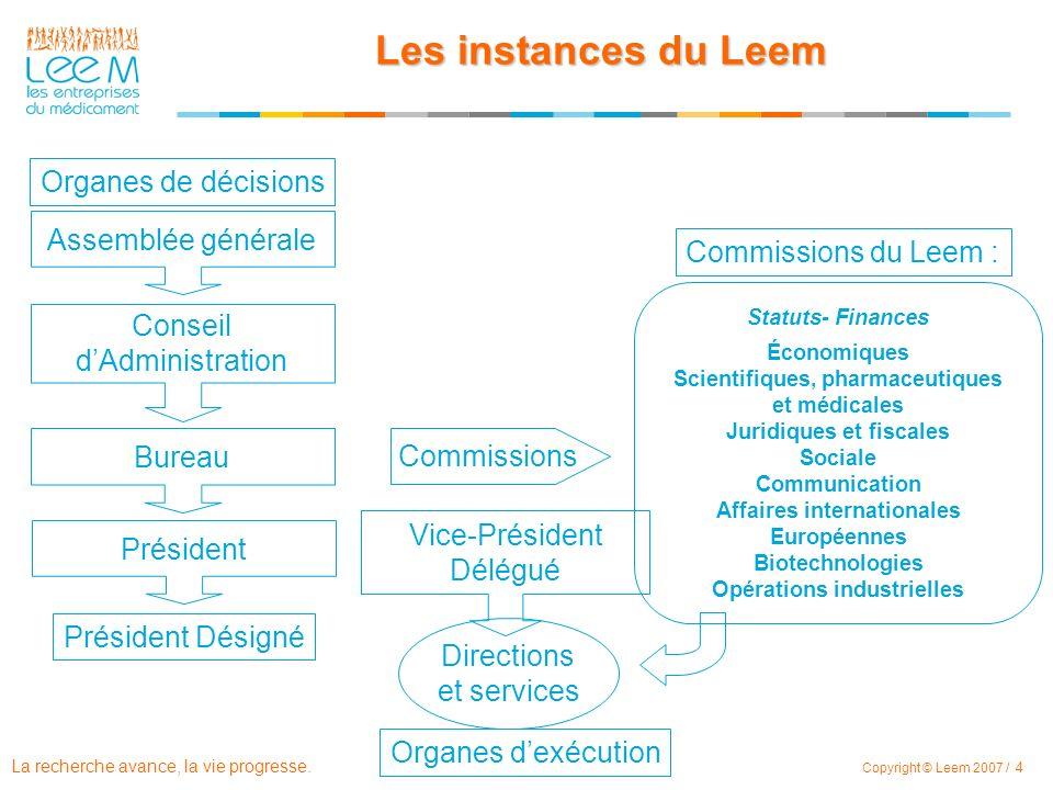 Les instances du Leem Organes de décisions Assemblée générale
