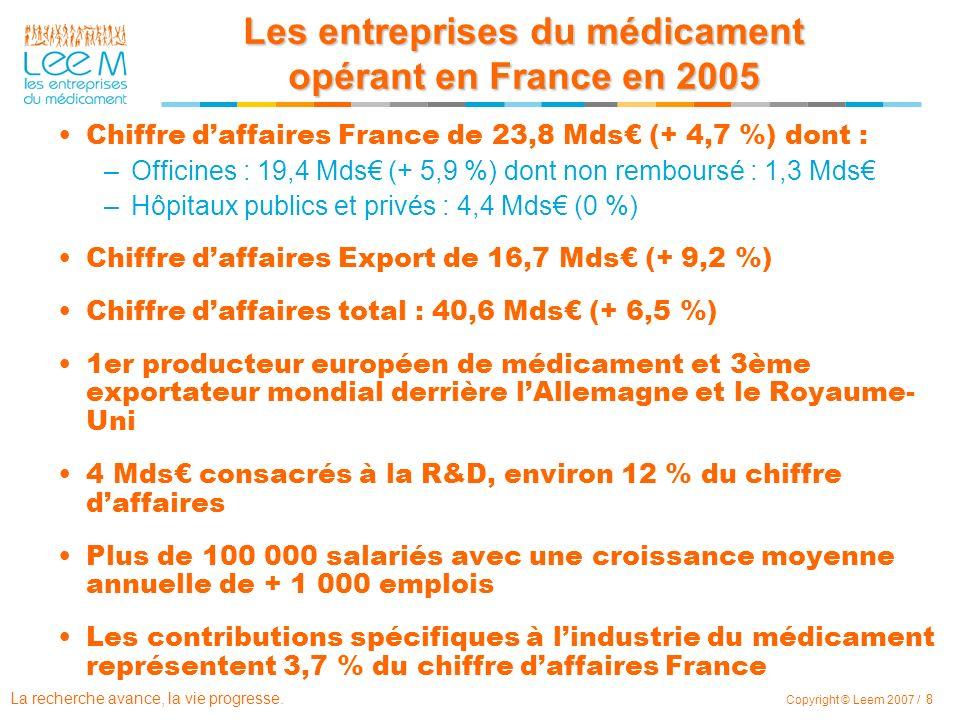 Les entreprises du médicament opérant en France en 2005