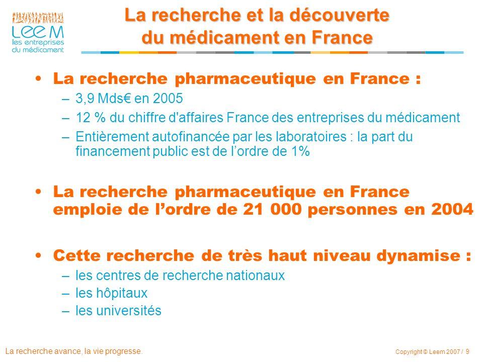La recherche et la découverte du médicament en France