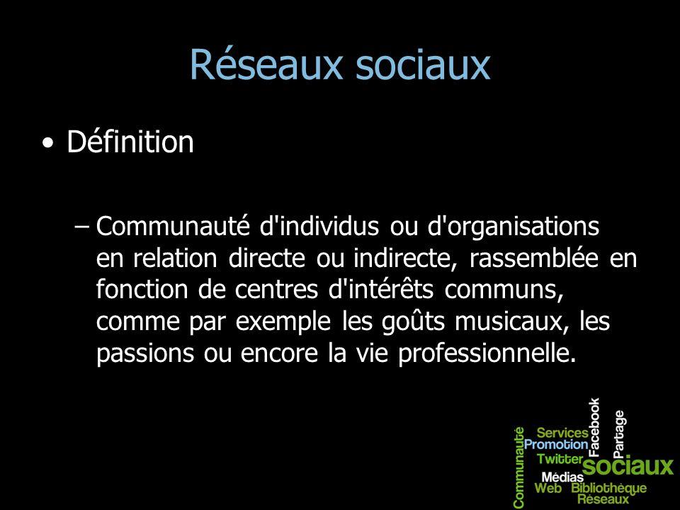 Réseaux sociaux Définition