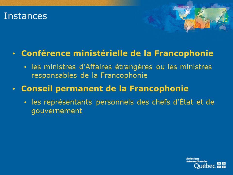 Instances Conférence ministérielle de la Francophonie