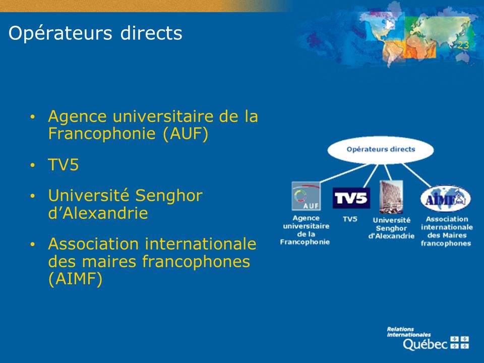 Opérateurs directs Agence universitaire de la Francophonie (AUF) TV5