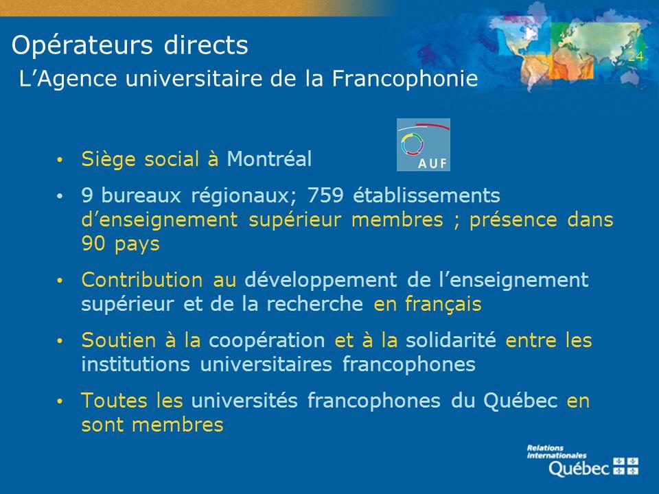 Opérateurs directs L'Agence universitaire de la Francophonie