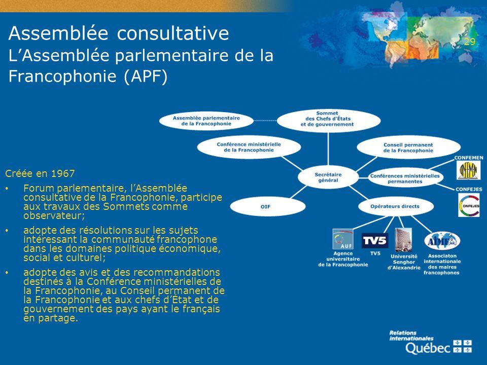 2 Assemblée consultative L'Assemblée parlementaire de la Francophonie (APF) 29. Créée en 1967.