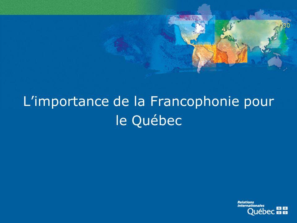 L'importance de la Francophonie pour le Québec