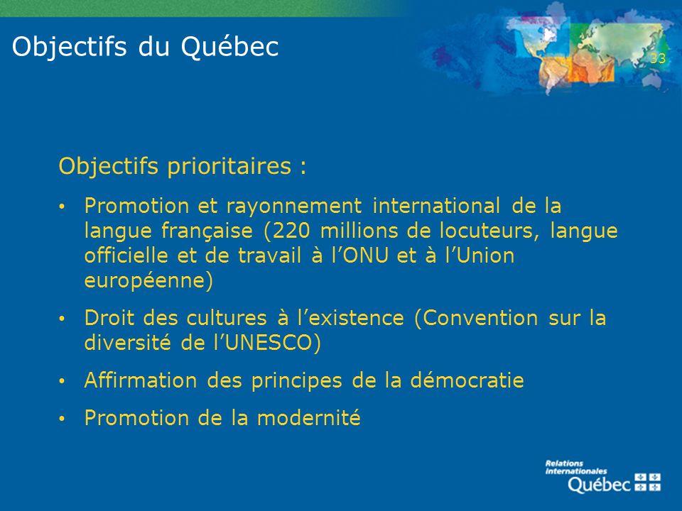 Objectifs du Québec Objectifs prioritaires :