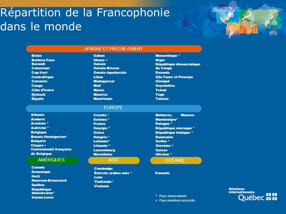 Répartition de la Francophonie dans le monde