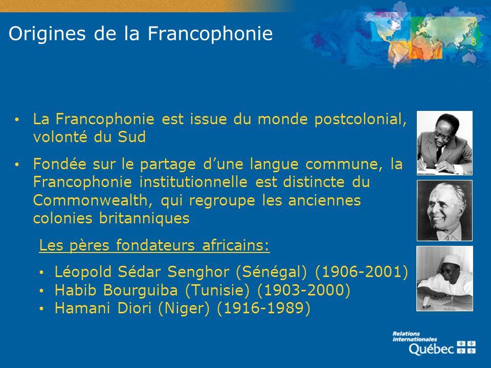 Origines de la Francophonie