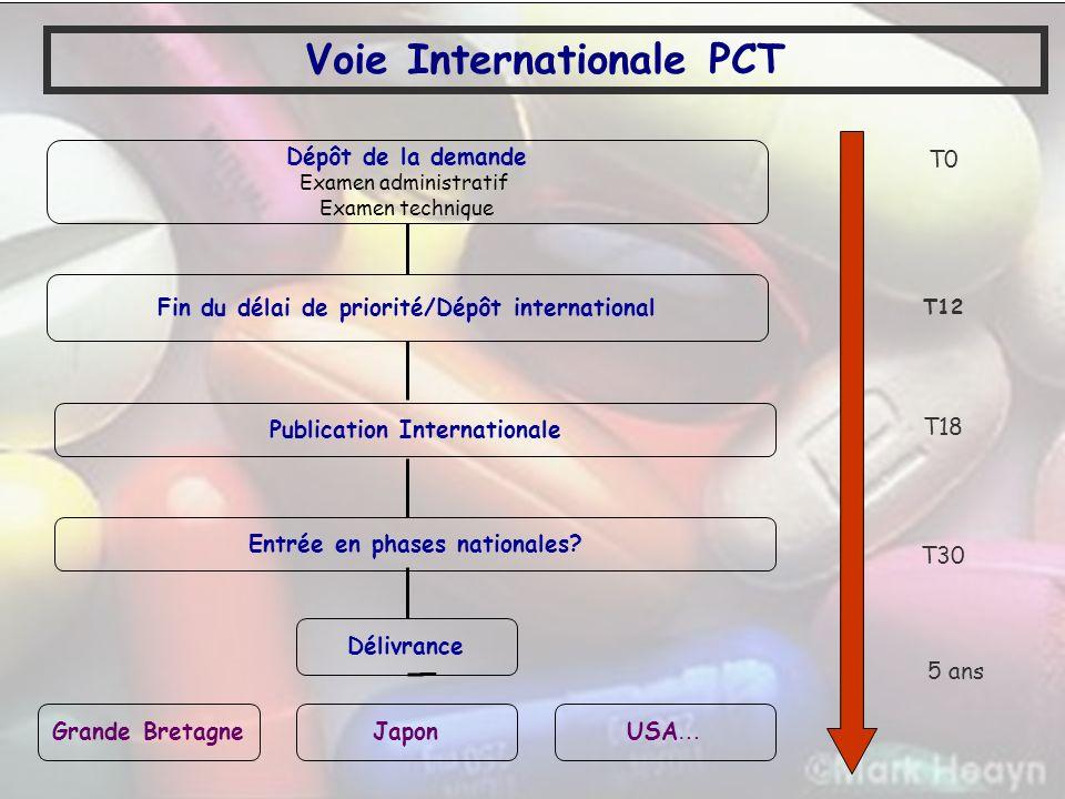 Voie Internationale PCT