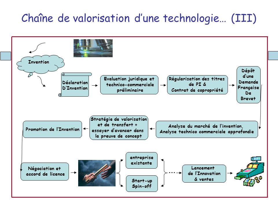 Chaîne de valorisation d'une technologie… (III)