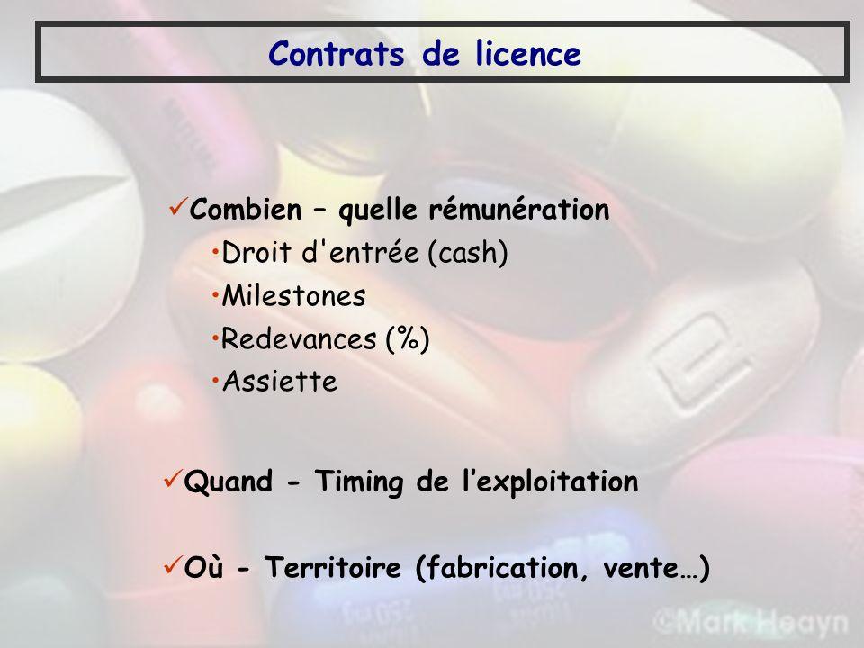 Contrats de licence Combien – quelle rémunération