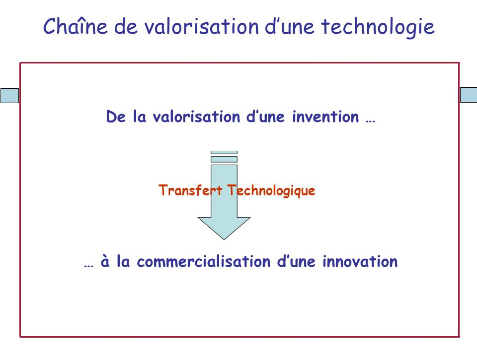 De la valorisation d'une invention …
