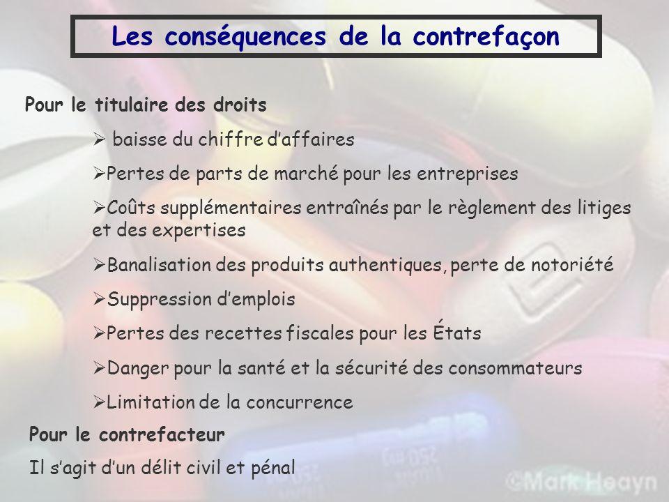 Les conséquences de la contrefaçon