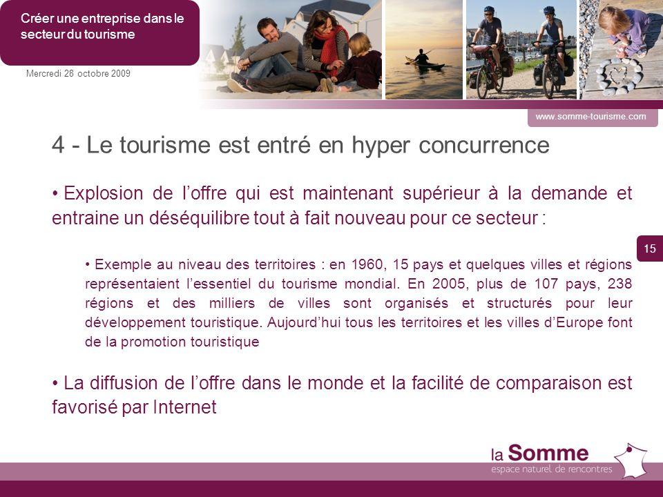 4 - Le tourisme est entré en hyper concurrence