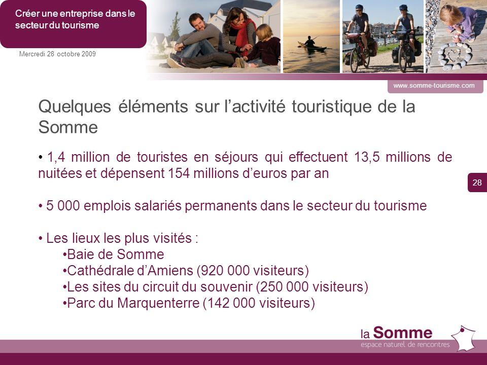 Quelques éléments sur l'activité touristique de la Somme