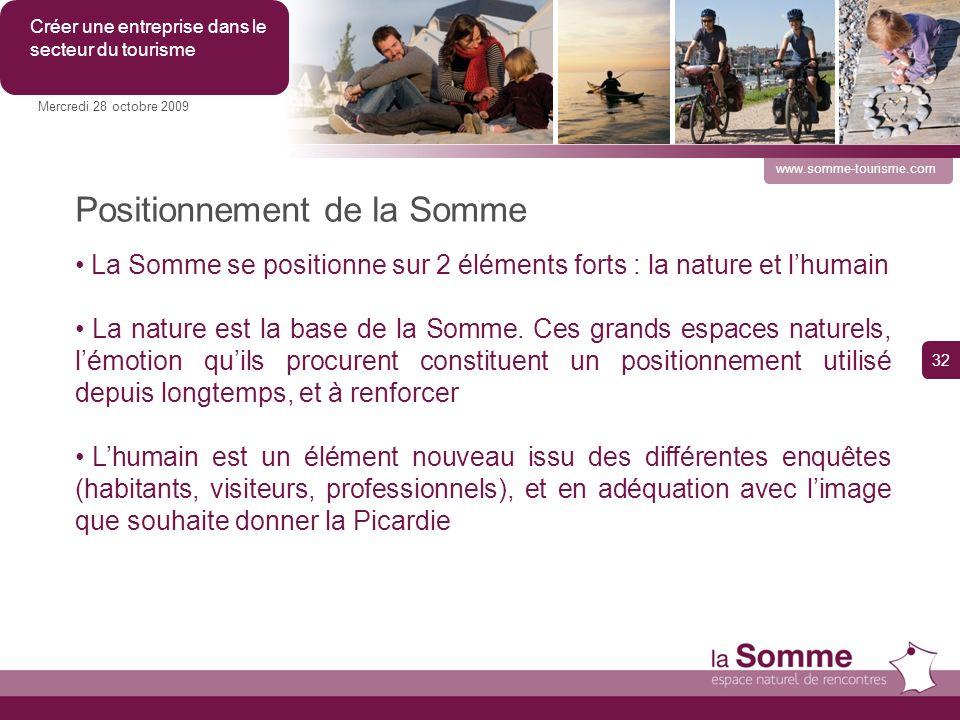 Positionnement de la Somme