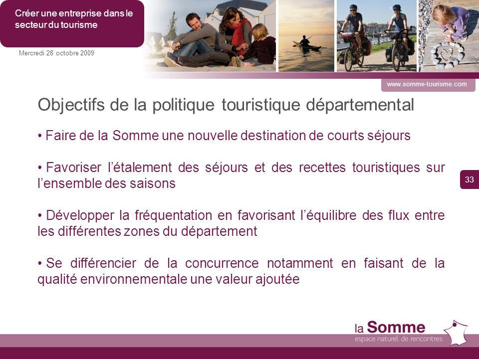 Objectifs de la politique touristique départemental