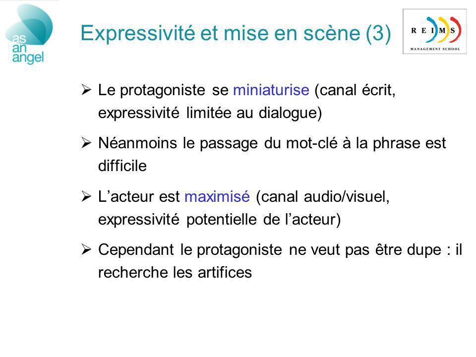 Expressivité et mise en scène (3)