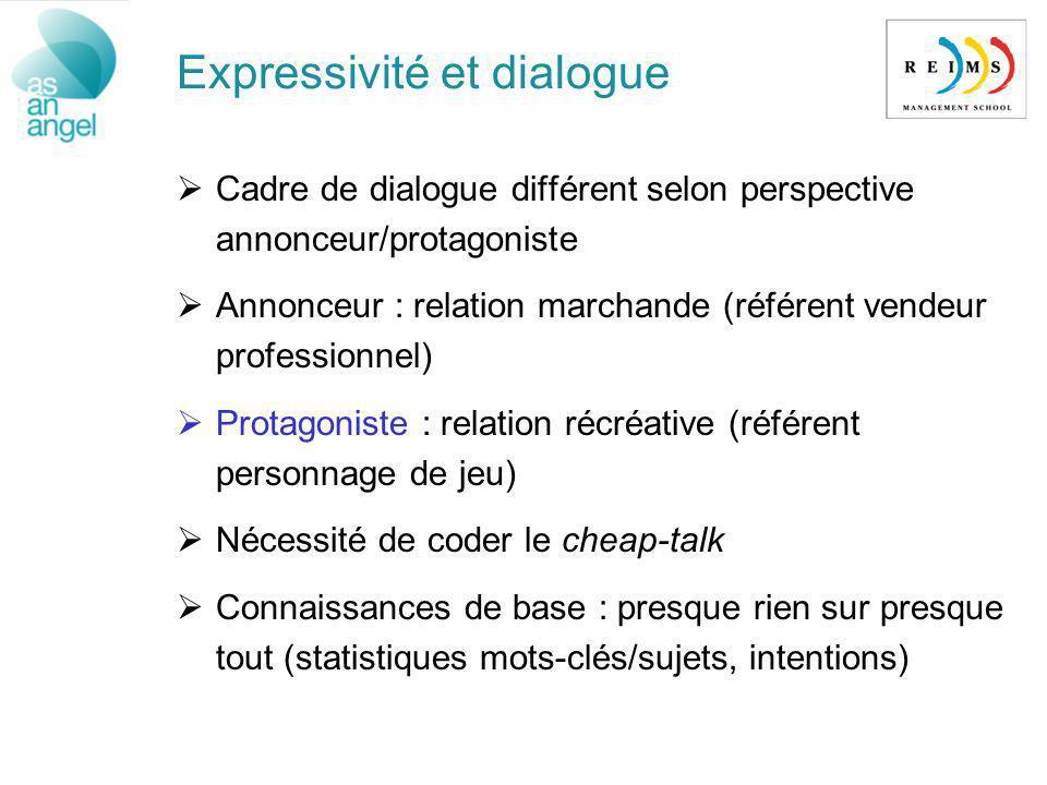Expressivité et dialogue