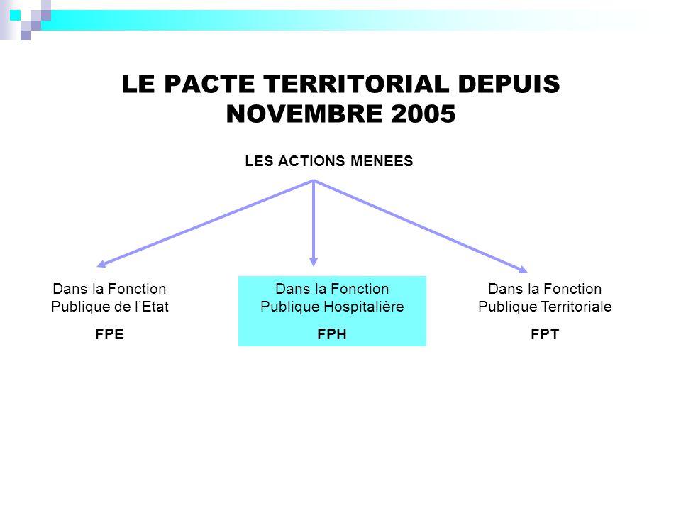 LE PACTE TERRITORIAL DEPUIS NOVEMBRE 2005