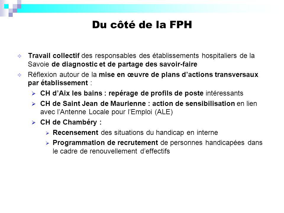 Du côté de la FPH Travail collectif des responsables des établissements hospitaliers de la Savoie de diagnostic et de partage des savoir-faire.