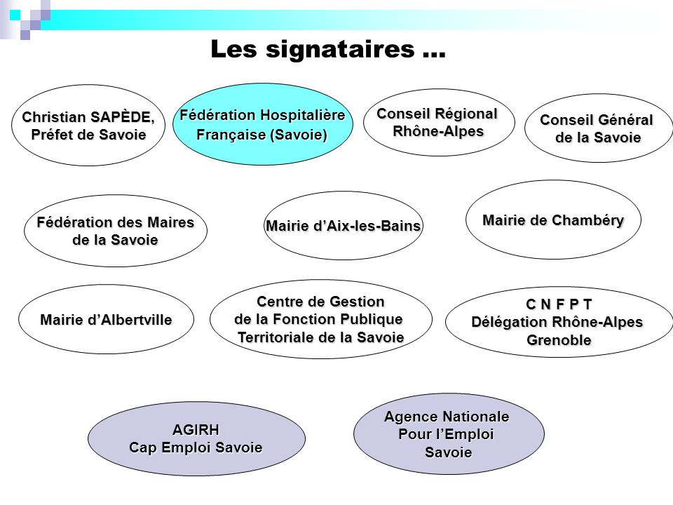 Les signataires … Christian SAPÈDE, Préfet de Savoie
