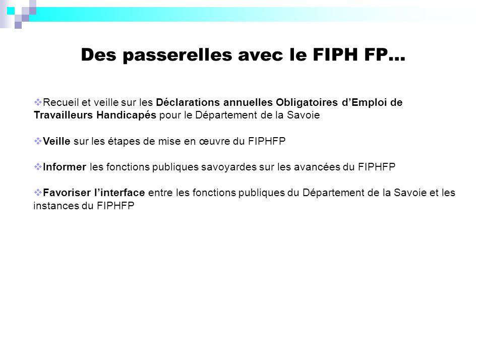 Des passerelles avec le FIPH FP…