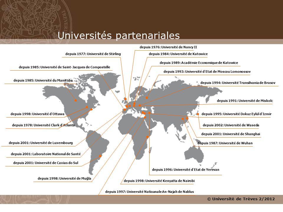 Universités partenariales