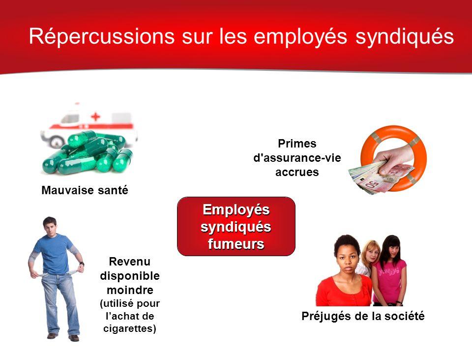 Répercussions sur les employés syndiqués