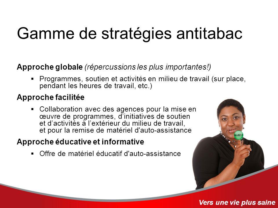 Gamme de stratégies antitabac