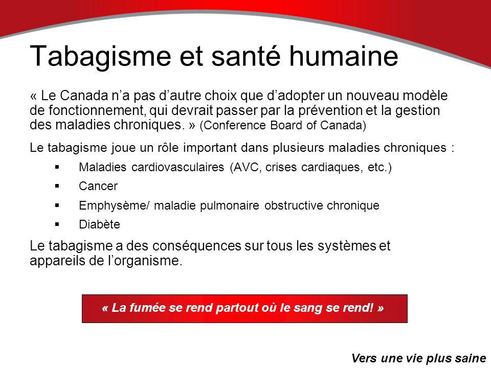 Tabagisme et santé humaine